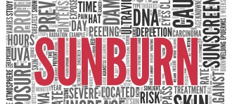 SUNBURN Concept in Word Tag Cloud Design, Close up Red SUNBURN Text at the Center of Word Tag Cloud on White Background.