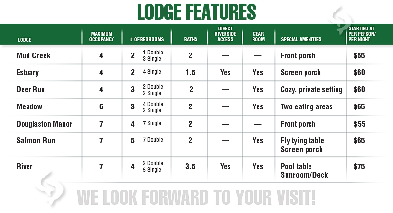 Douglaston Salmon Run Lodge Details