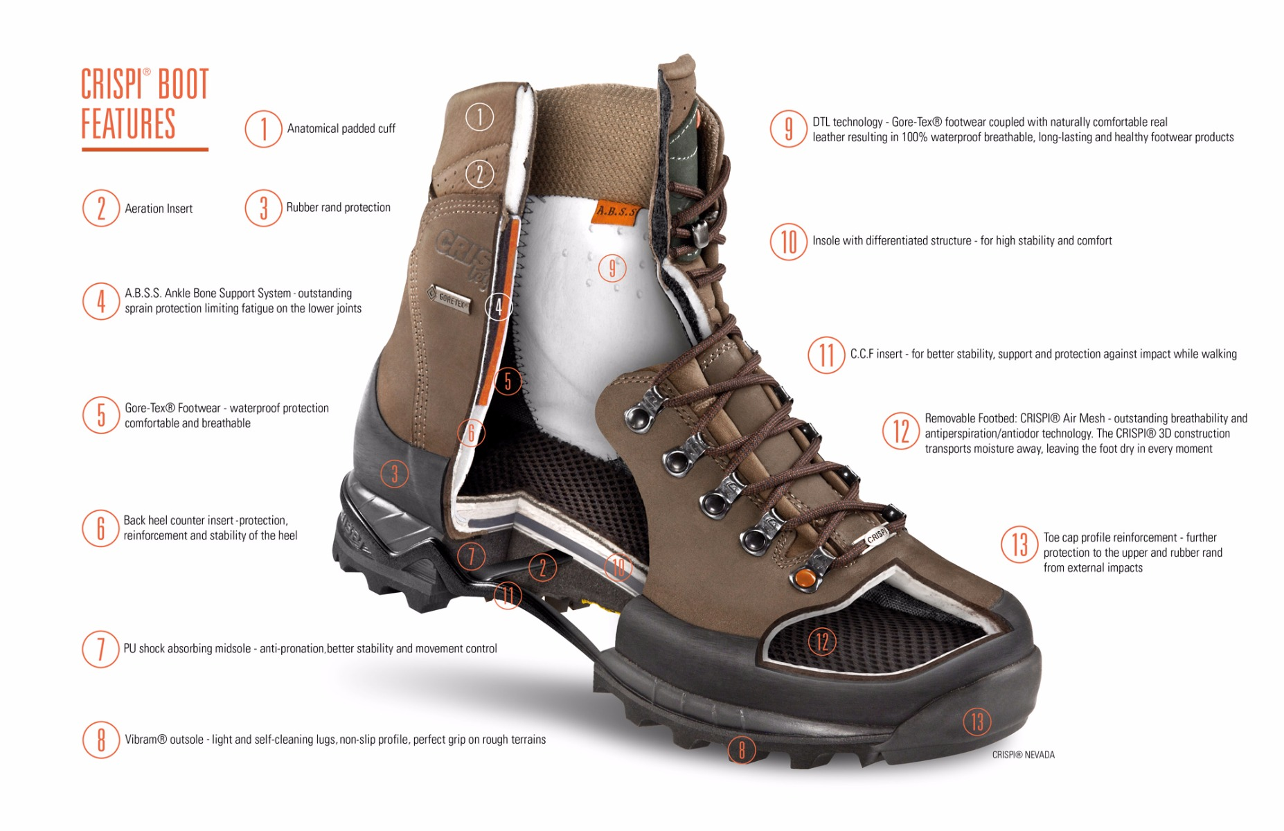 Sportsman Gift Guide - Boots